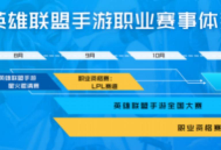 英雄联盟手游职业资格赛9月11日开战 手游赛事宣传片发布